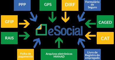 eSocial – Os impactos nos Negócios